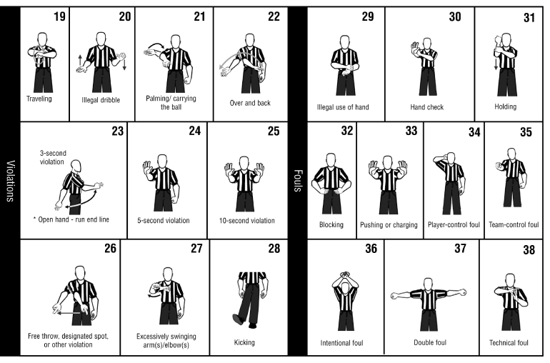 IFAB has released the Laws of the Game changes 20182019 The football rules for the new changes have no big changes for referees